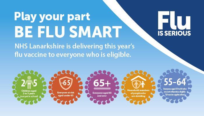 SLC Be Flu Smart